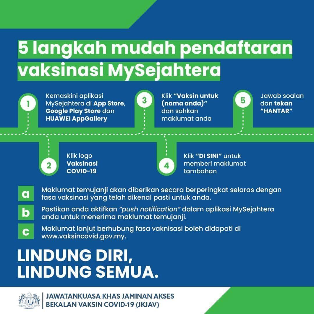 5 Langkah Mudah Pendaftaran Vaksinasi MySejahtera